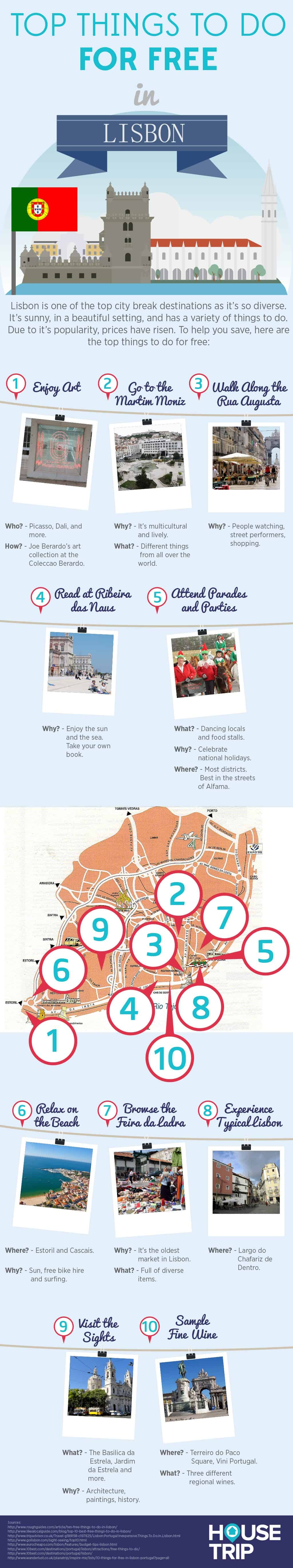 HouseTrip Infographic Lisbon v3.0 1 - Free Things to Do In Lisbon