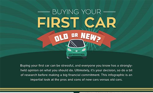 What to Know When Buying Your First Car