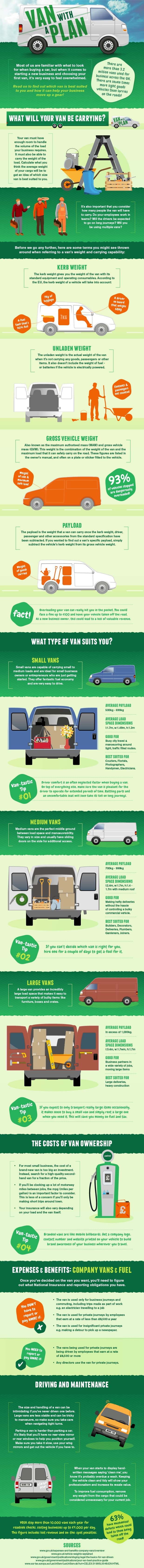 Van with a plan infographic full 1 - Van With A Plan