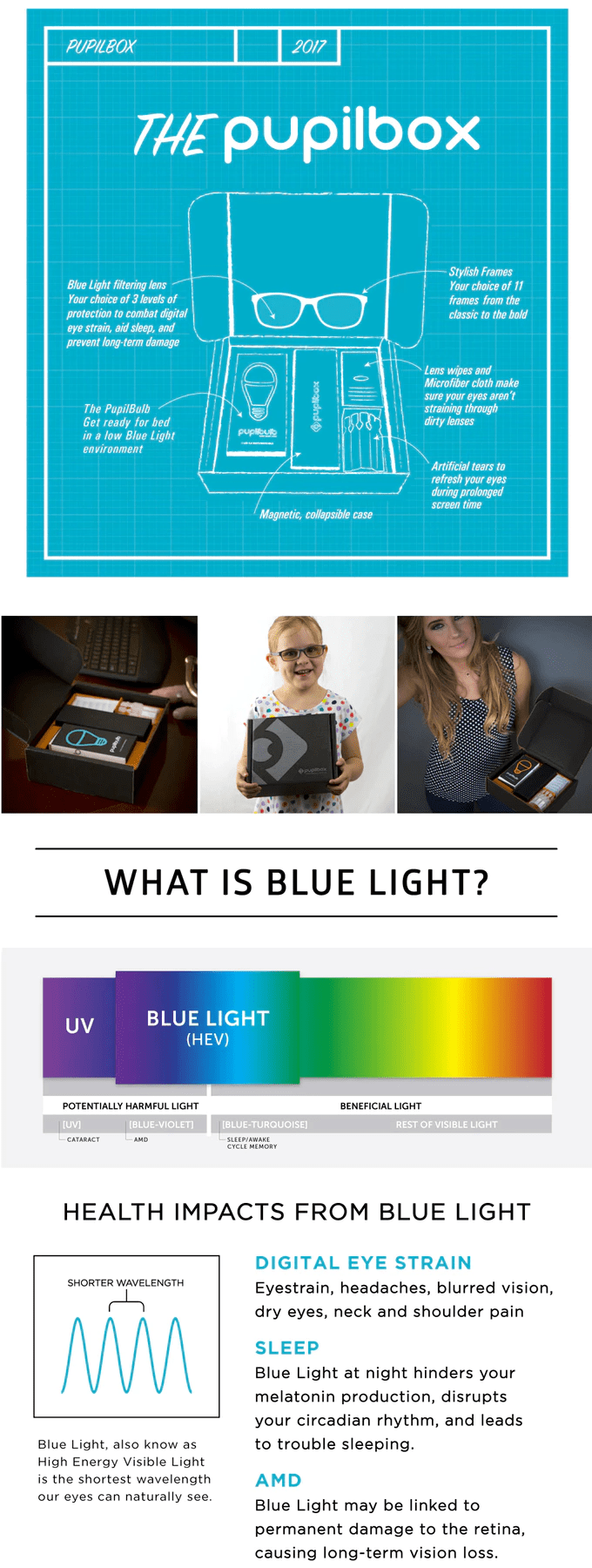 pupilbox - Take Control of Blue Light to Take Control of Your Success