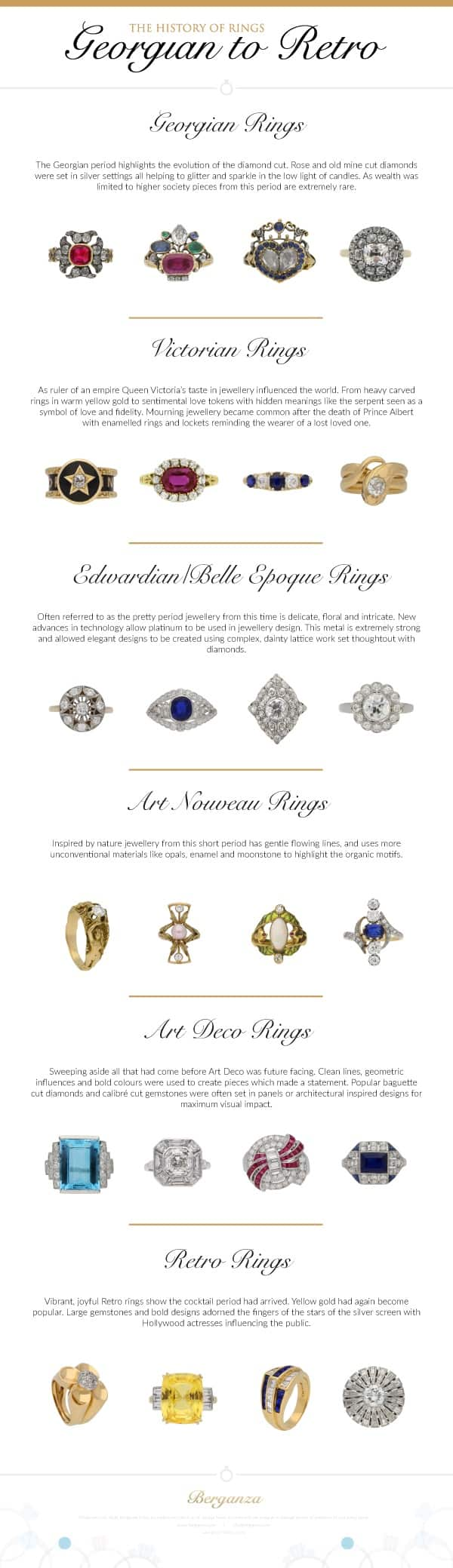 Georgian to Retro Rings - The history of engagement rings