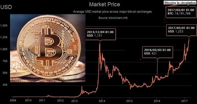 32826157220 108fdcdf54 z - The Rise of Bitcoins