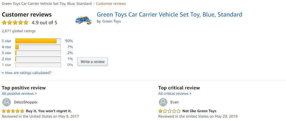 Amazon Reviews - 5 Expert Amazon Seller Tips