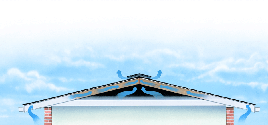 2 - 4 Ways To Ventilate Your Roof