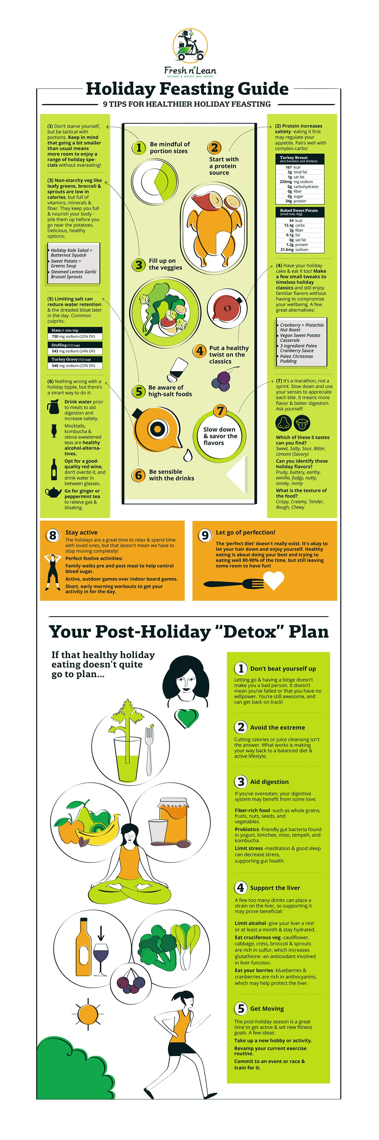 Detox After Thanksgiving - How to Detox After Thanksgiving