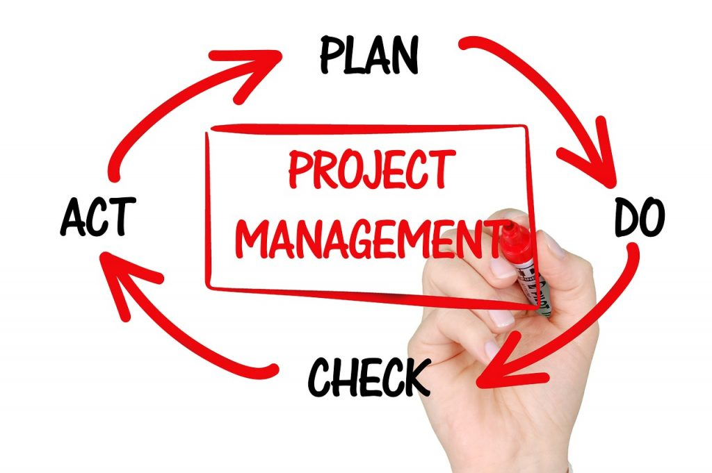 Project Management steps 1024x681 - Why Project Management Tools Are Crucial for Business (Especially Remote Teams)