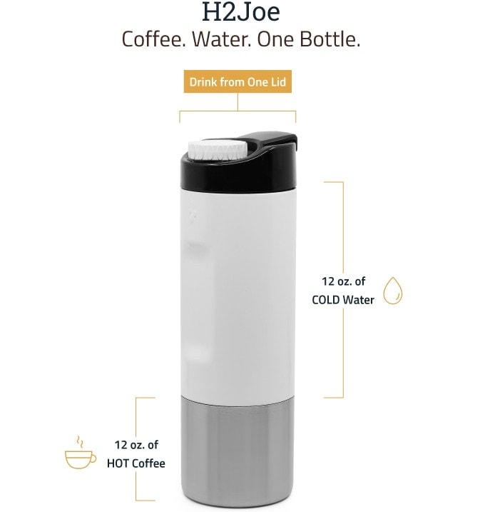 H2Joe - H2Joe tackles Dehydration without Sacrificing your Favorite Cup o' Joe