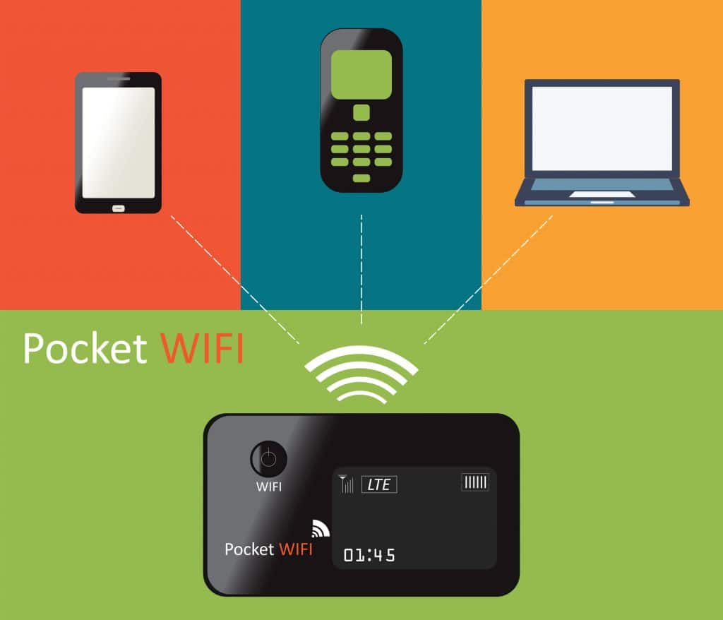 Pocket wifi working 1024x878 - Pocket WiFi Europe: The Essential Travel Tool This Season