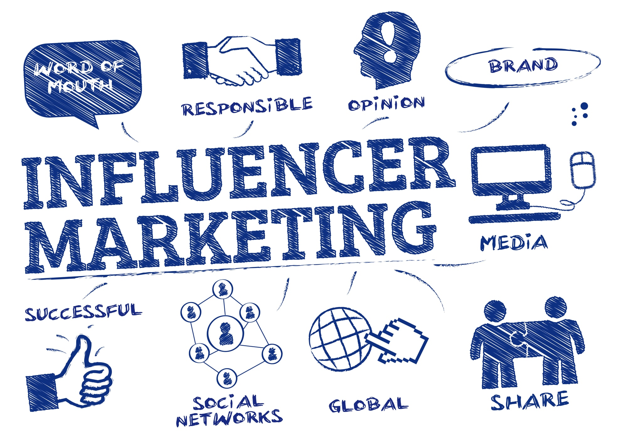 Influencer Marketing chart - Instagram Business Ideas for Small Retail Businesses