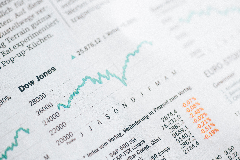 Disciplined Investing - Bull or Bear Market?