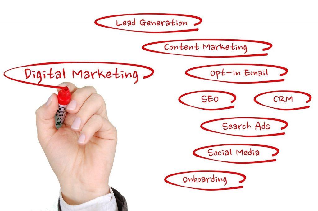 marketing 1024x682 - Why Learn Digital Marketing