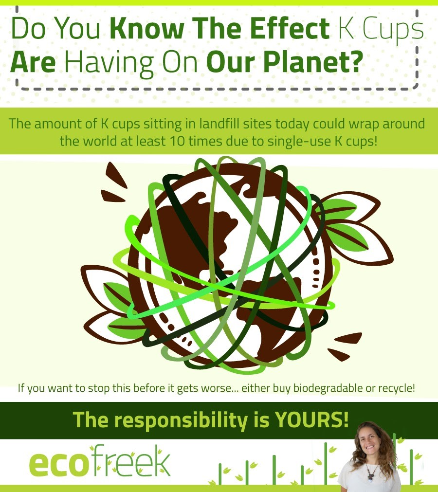 Biodegradable K Cups - Biodegradable K Cups For A Guilt-Free Cup of Coffee
