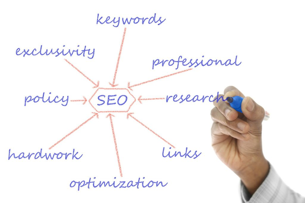 SEO strategy  1024x683 - Tips to Create an SEO Strategy